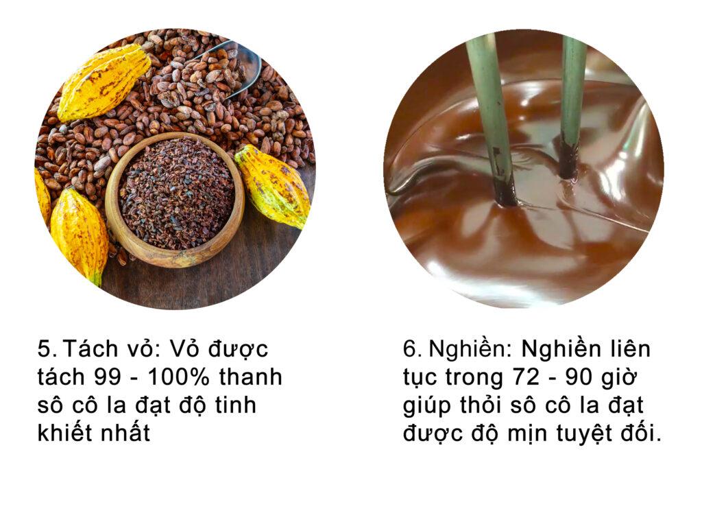 Quy trình sản xuất socola, chocolate 3